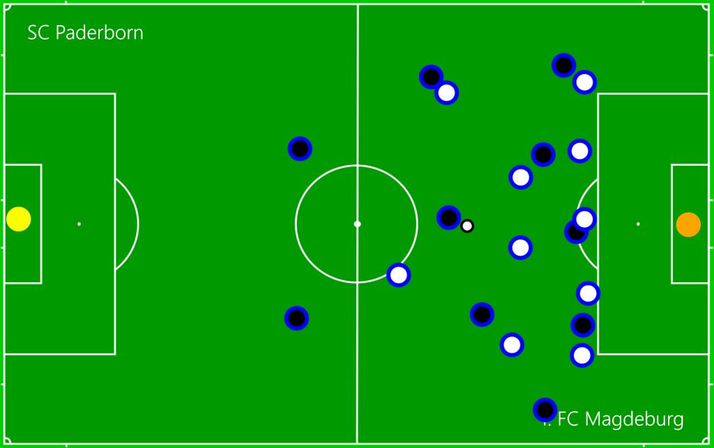SC Paderborn - 1. FC Magdeburg A1