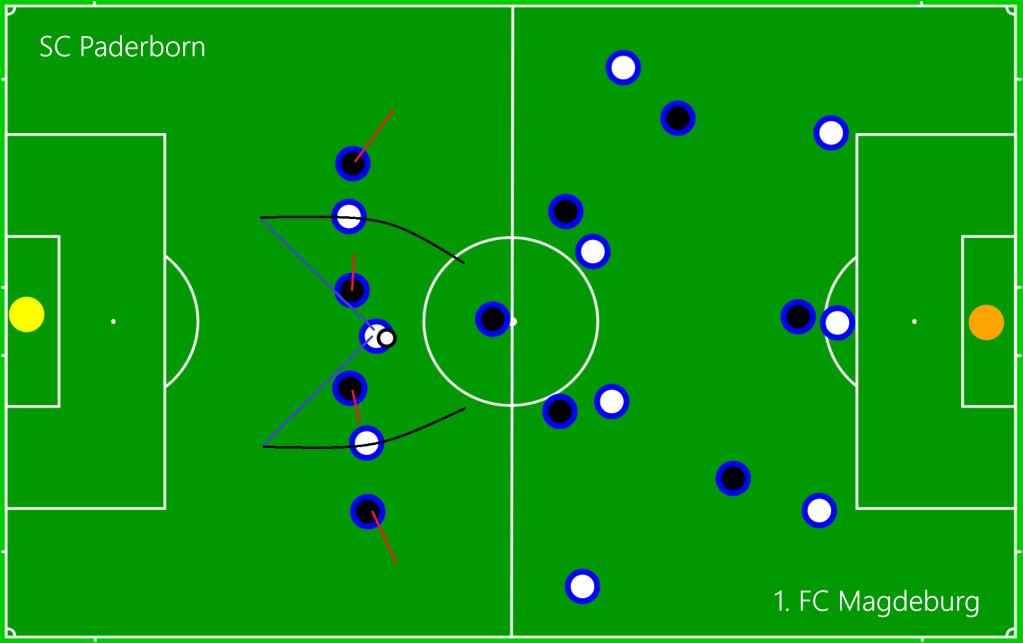 SC Paderborn - 1. FC Magdeburg O2