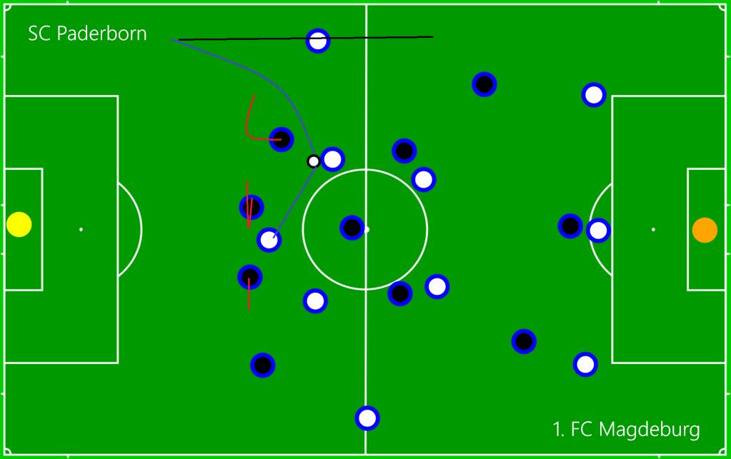 SC Paderborn - 1. FC Magdeburg O3
