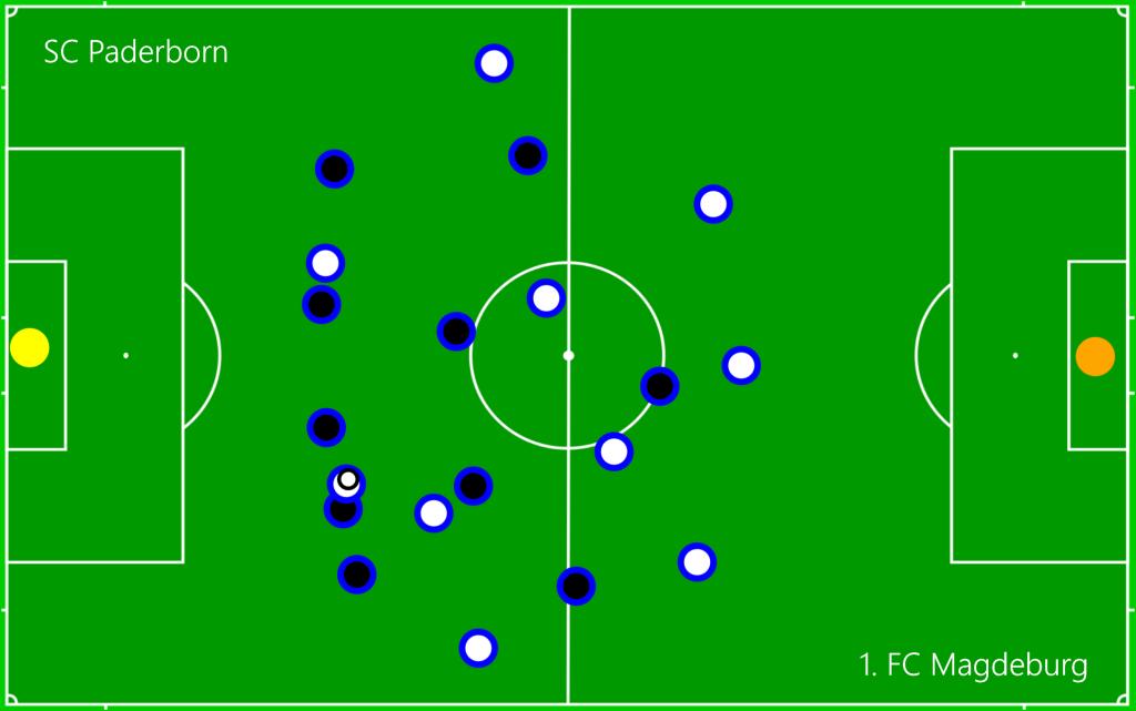 SC Paderborn - 1. FC Magdeburg O5