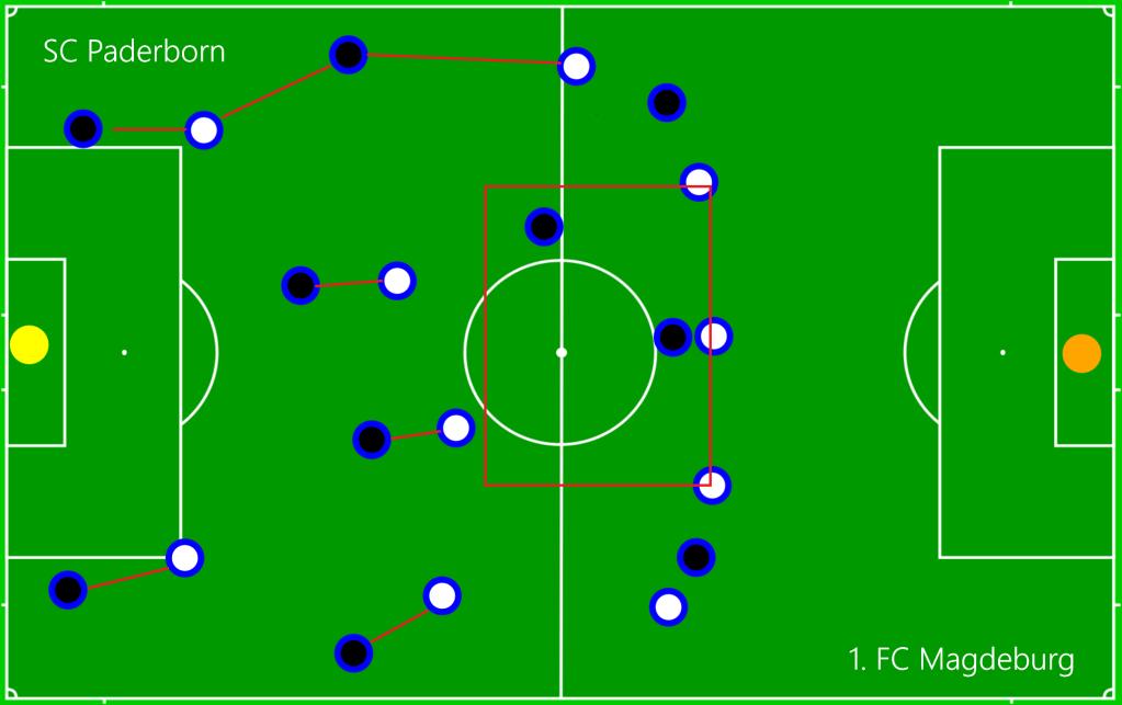SC Paderborn - 1. FC Magdeburg SA1