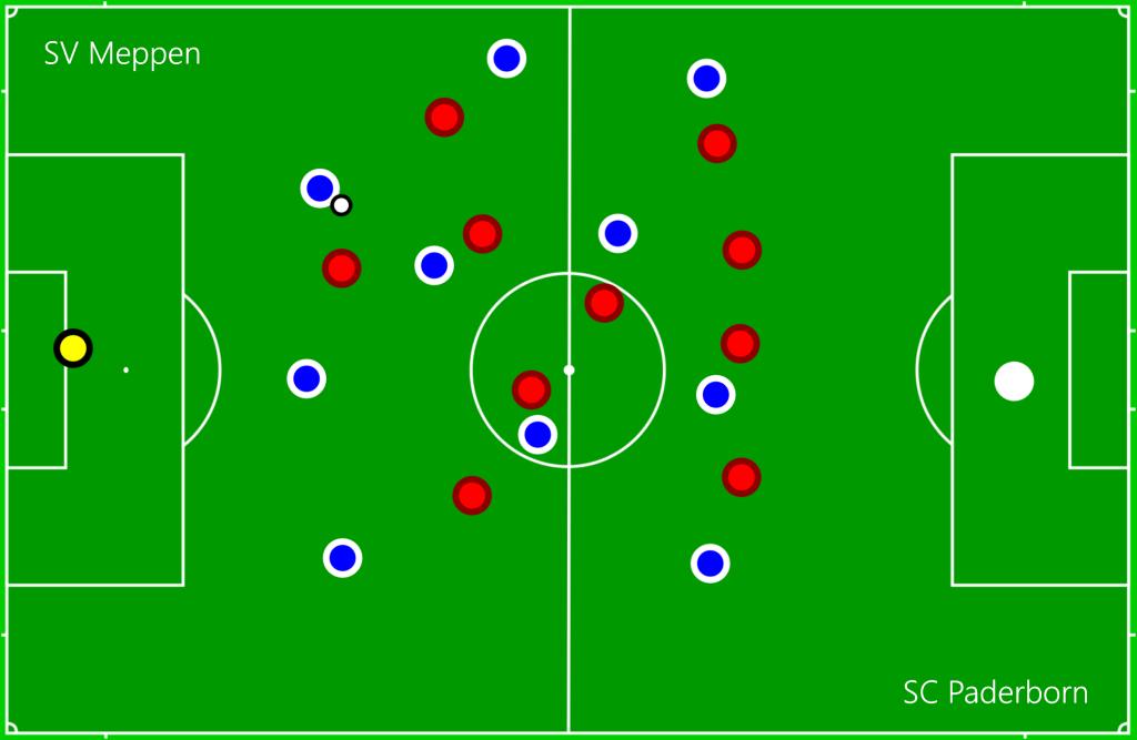 SV Meppen - SC Paderborn DEF1