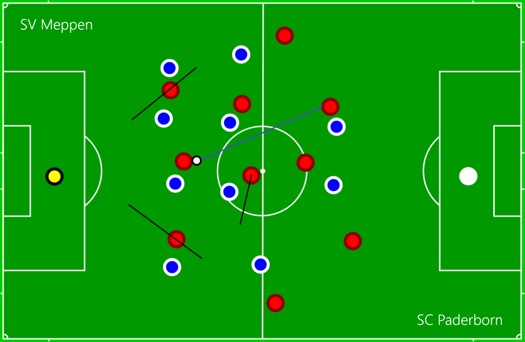 SV Meppen - SC Paderborn o5