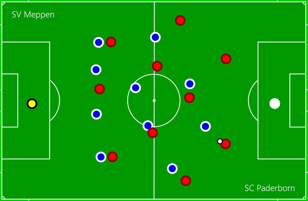 SV Meppen - SC Paderborn OFF1