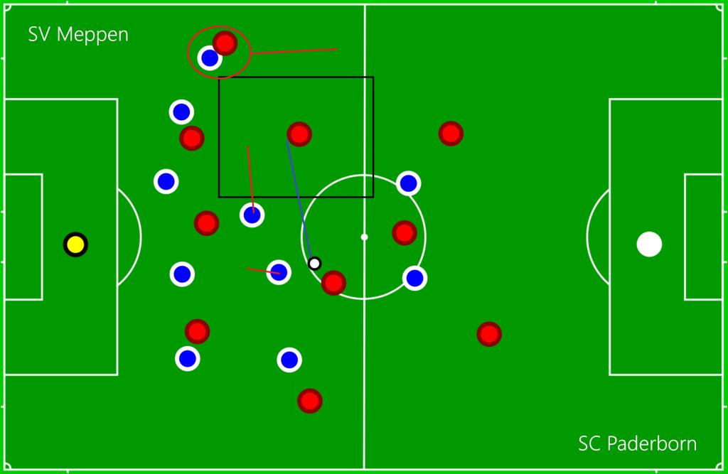 SV Meppen - SC Paderborn Off6