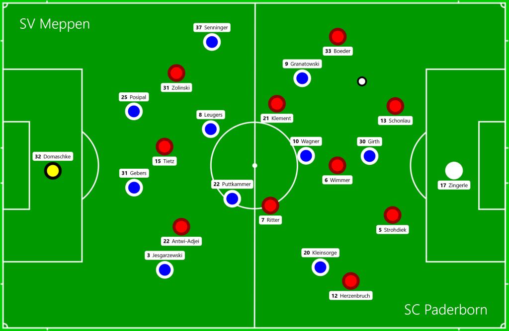 SV Meppen - SC Paderborn