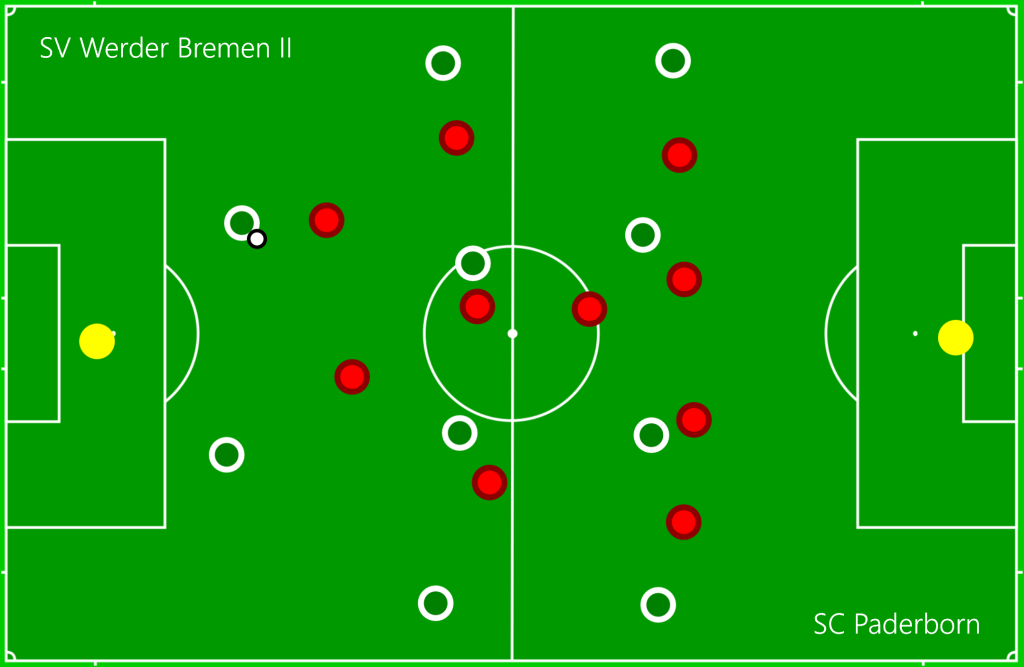 SV Werder Bremen II - SC Paderborn DEF1