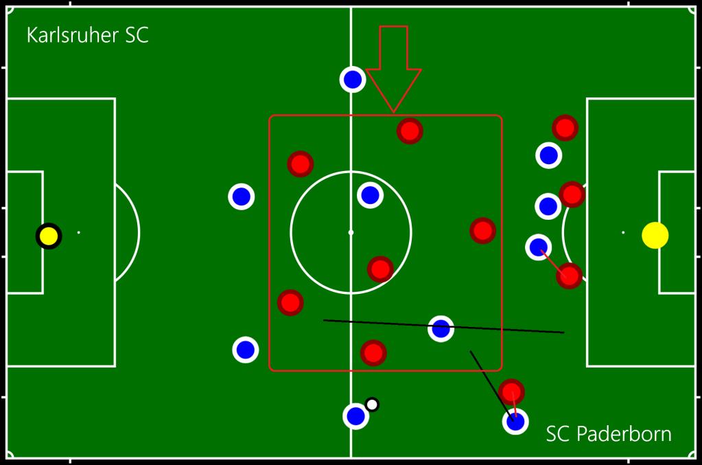 Karlsruher SC - SC Paderborn D1