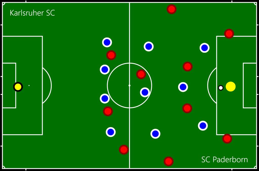 Karlsruher SC - SC Paderborn OF1