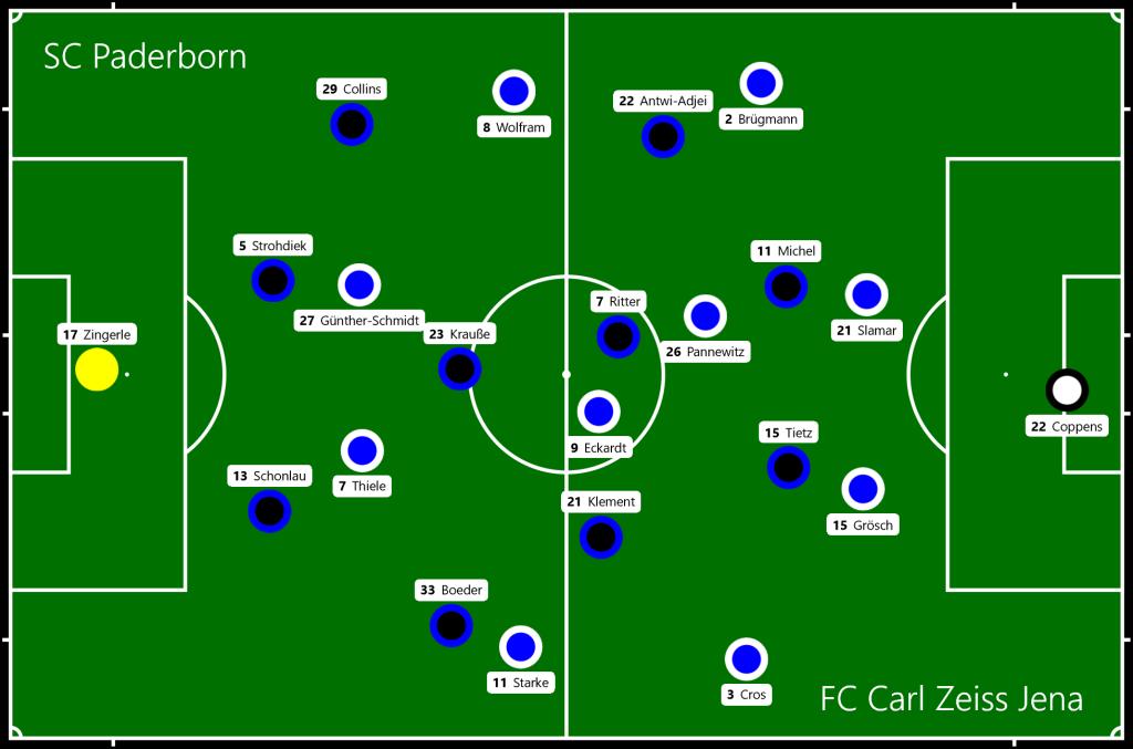 SC Paderborn - FC Carl Zeiss Jena