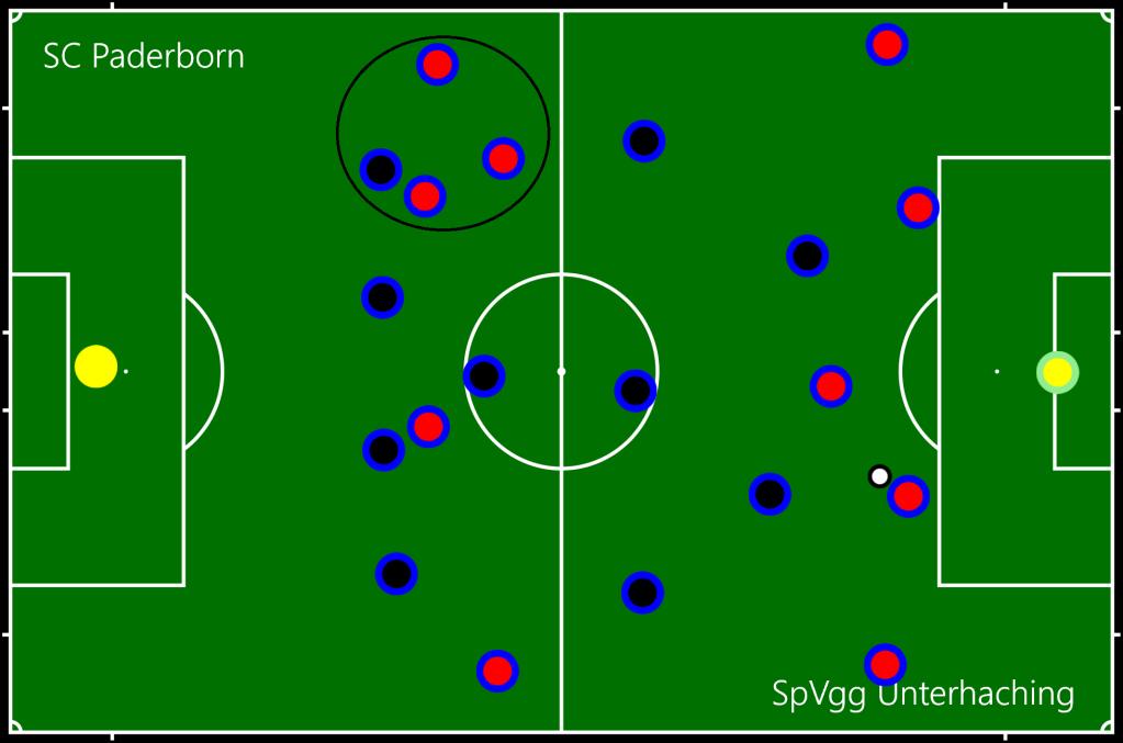 SC Paderborn - SpVgg Unterhaching lb