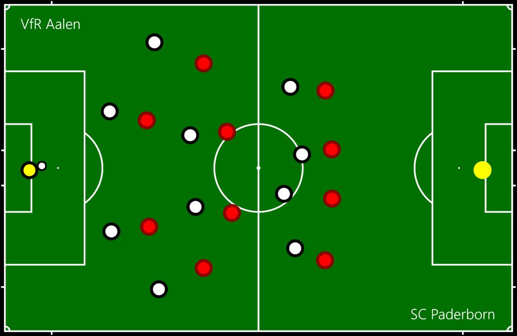 VfR Aalen - SC Paderborn Def 1