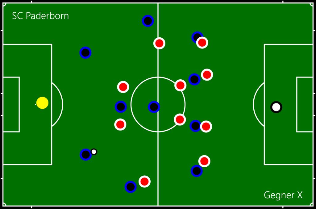 SC Paderborn - Gegner X 2