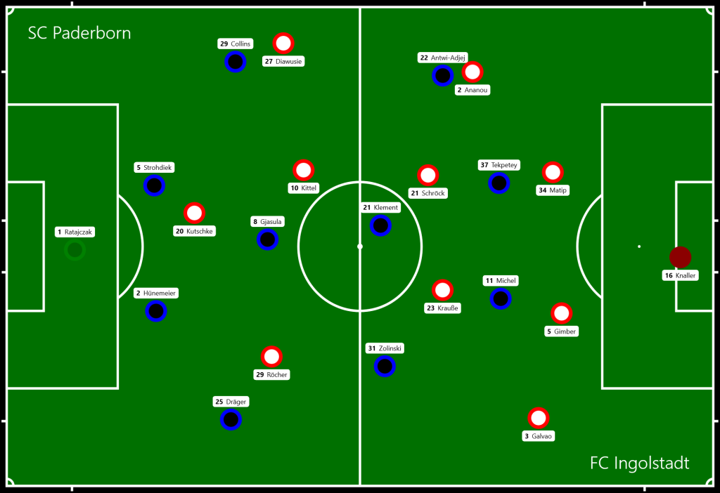 SC Paderborn - FC Ingolstadt
