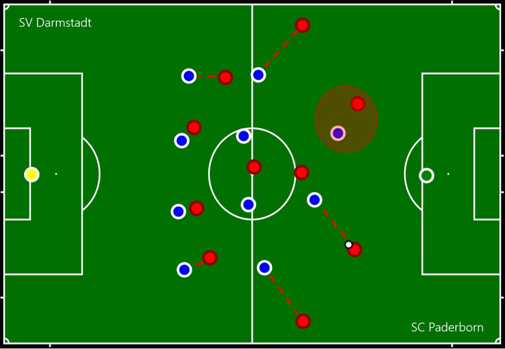 SV Darmstadt - SC Paderborn Pressing