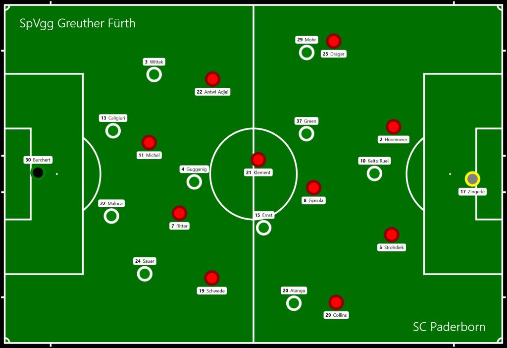 SV Greuther Fürth - SC Paderborn