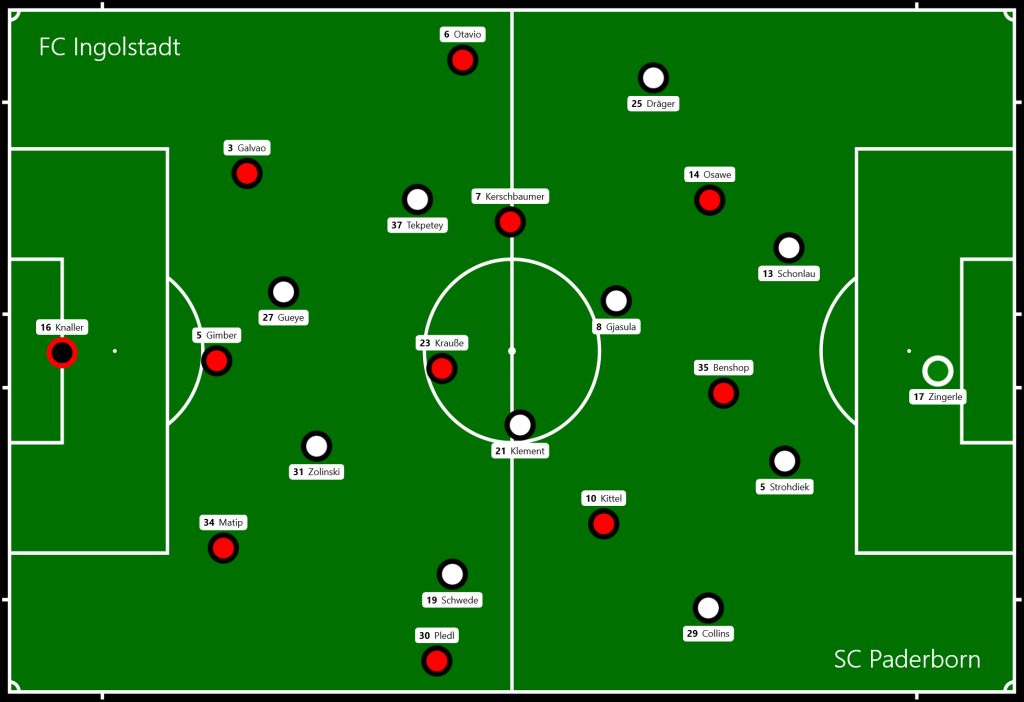 FC Ingolstadt - SC Paderborn