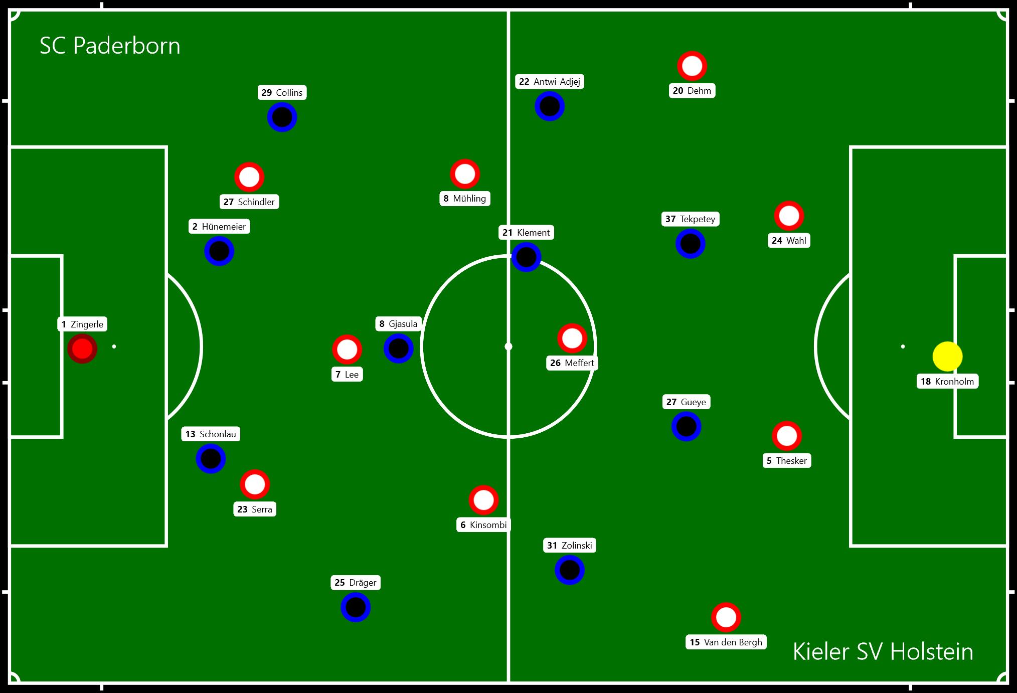 sc-paderborn-kieler-sv-holstein3