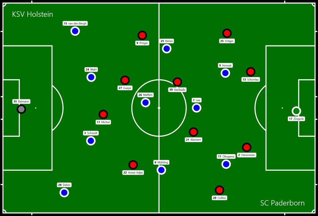 KSV Holstein - SC Paderborn