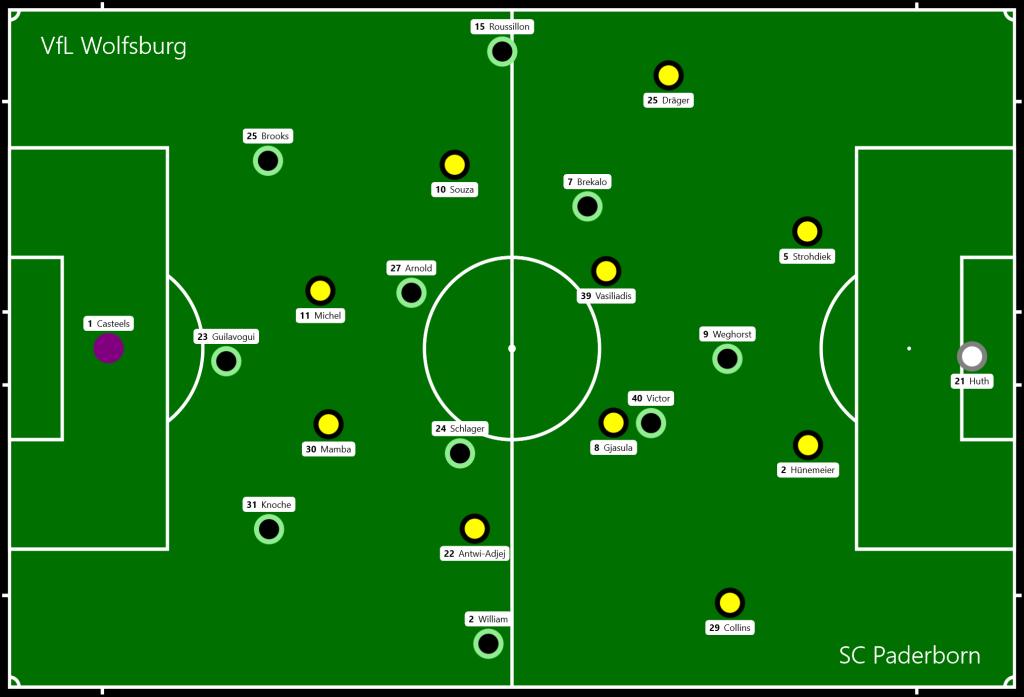 VfL Wolfsburg - SC Paderborn